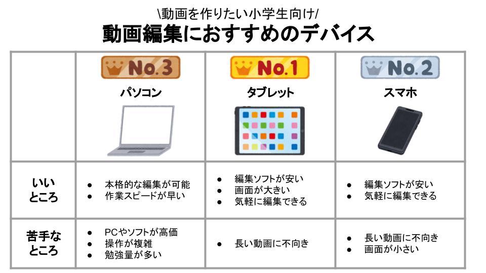 210903_おすすめデバイス.jpg