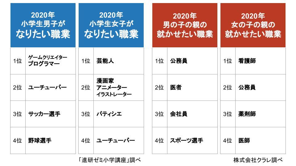 210903_職業ランキング.jpg